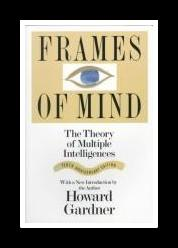 """""""Frames of Mind"""""""