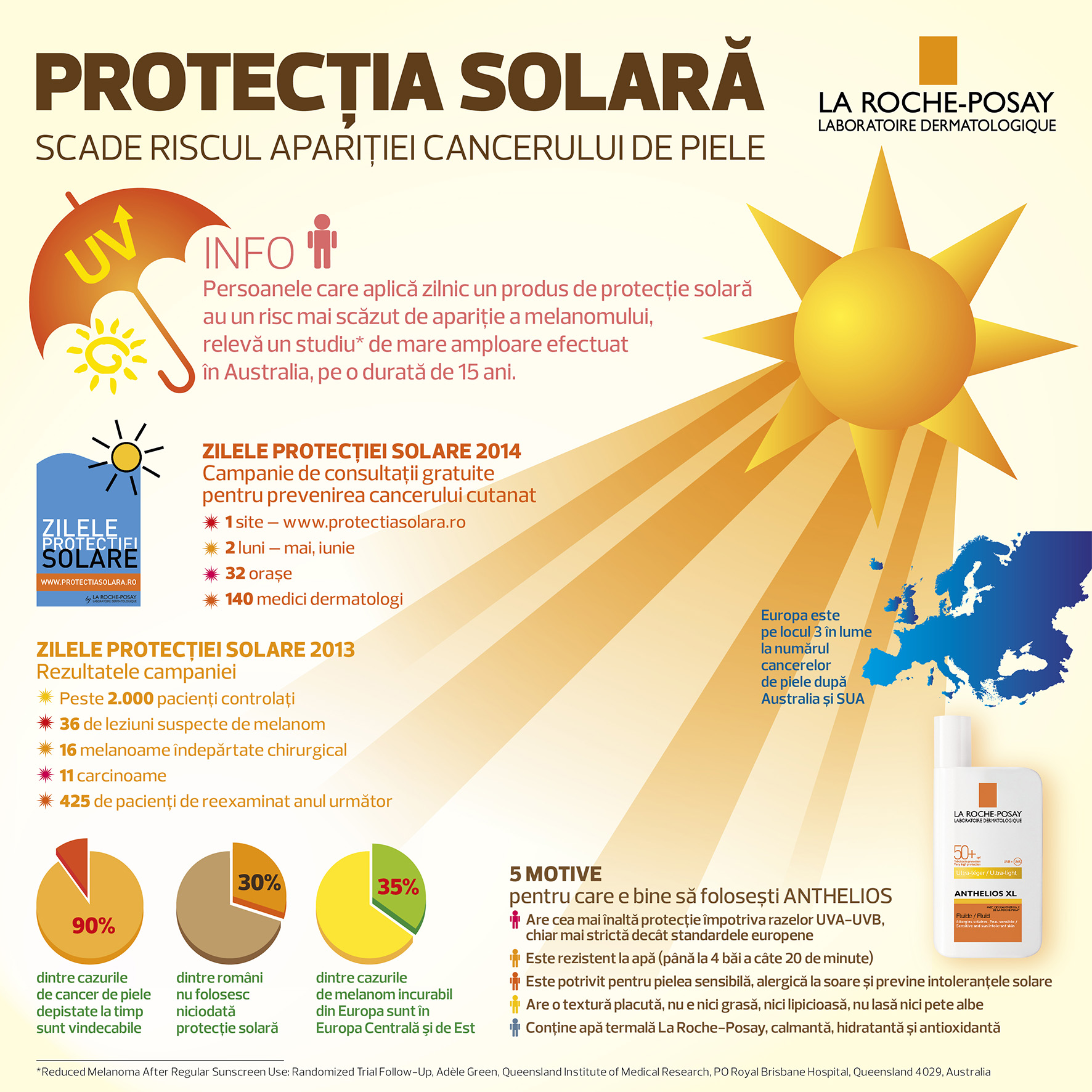 protectia solara (2)
