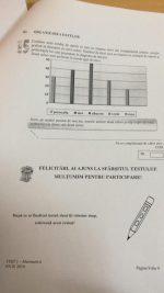 SUBIECTE MATEMATICĂ EVALUARE NAȚIONALĂ CLASA A IV-A. Ce subiecte au primit elevii la Matematică